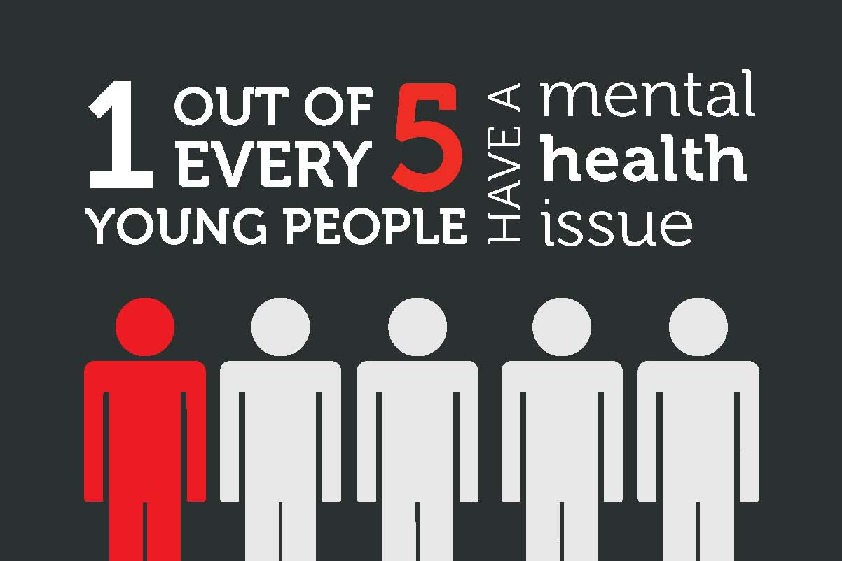 youth mind self help websites young people